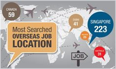 Most Searched Overseas Job Location for April 2012 (Click on the info graphic to read more)