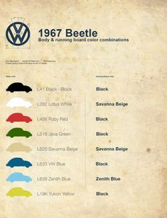 In the event you're looking to bring your '67 Beetle back to its former glory. '67 Volkswagen Beetle — Correct Running Board Color Combinations