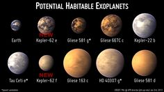 pics of new planets found   Habitable Worlds? New Kepler Planetary Systems in Images