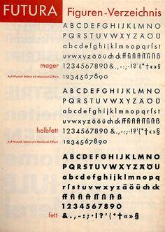 Muestrario de la Futura de 1930