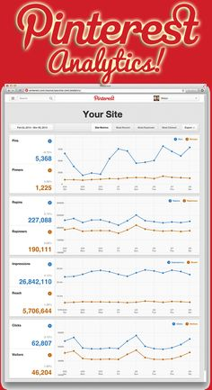 big news for users: Web Analytics Launches for Verified Websites Online Marketing, Social Media Marketing, Marketing Strategies, Digital Marketing, Social Web, Marketing Technology, Marketing Tools, Business Marketing, Content Marketing