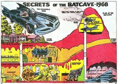 Plan of the Batcave - 1968