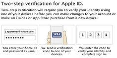 La securización de la ID de Apple