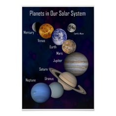Shop Planets in Our Solar System, Labeled Poster created by cutencomfy. Personalize it with photos & text or purchase as is! Solar System Planets, Our Solar System, Decor Planet, Uranus Planet, Solar System Poster, Beautiful Scenery Pictures, Earth Poster, Solar System Projects, Space Planets