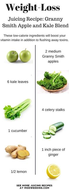 Healthy Weight Weight-Loss Juicing Recipe: These low-calorie ingredients will boost your vitamin intake in addition to flushing away toxins Healthy Juice Recipes, Juicer Recipes, Healthy Detox, Healthy Juices, Healthy Smoothies, Healthy Drinks, Smoothie Recipes, Healthy Snacks, Healthy Eating