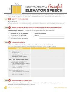 How to Craft the Perfect Elevator Speech for Your PD Needs - The Art of Education University Brand Management, Business Management, Business Planning, Career Development, Professional Development, Personal Development, Start Up Business, Business Tips, English Speaking Skills