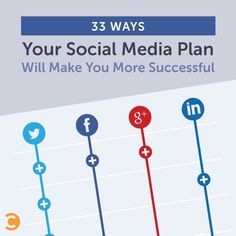 33 Ways Your Social Media Plan Will Make You More Successful | @jaybaer Convince and Convert: Social Media Strategy and Content Marketing Strategy | read article: http://www.convinceandconvert.com/social-media-strategy/social-media-plan/ writer: Jason Ellerling