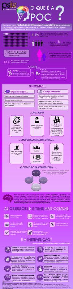 Perturbação Obsessivo-Compulsiva. De onde vem, como é e como pode ajudar a psicoterapia? www.psinove.com contacto@psinove.com