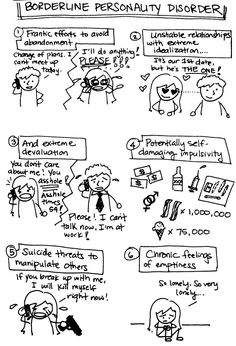 Borderline Personality Disorder | With these cute little sketches, there's no need to ask for examples :P