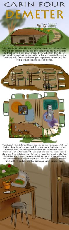 CHB Cabin Four - Demeter by *Whisperwings on deviantART
