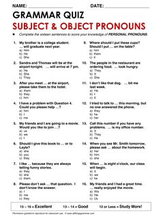 English Grammar Subject and Object Pronouns www.allthingsgrammar.com/subject-and-object-pronouns.html