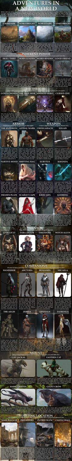 Tagged with excited, fantasy, power, cyoa, choose your own adventure; Shared by Adventures In A New World CYOA Fantasy Inspiration, Story Inspiration, Writing Inspiration, Creative Writing, Writing Tips, Writing Prompts, Funny Tumblr Stories, Tumblr Funny, Magia Elemental