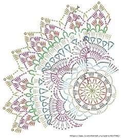 Fantastic Photographs Crochet Doilies tablecloth Tips Optisches Mandala von ARNE & CARLOS Motif Mandala Crochet, Crochet Doily Diagram, Crochet Doily Patterns, Crochet Chart, Thread Crochet, Crochet Doilies, Crochet Stitches, Free Crochet, Mandala Rug