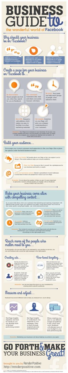 Business Guide to #Facebook #infographic