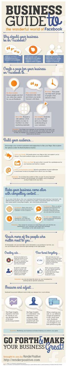 6 Fundamental Facebook Marketing Strategies [Infographic ...
