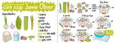 Corn Soup Jamie Oliver<span class='title_artist'> by Alena sweetpirat</span>
