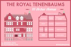 Exclusive: Illustrated Floor Plans for Wes Anderson Films - (Royal Tenenbaums JenniferLewis)