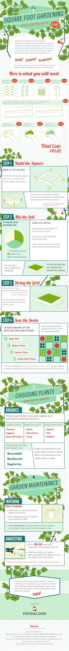 My 2008 post,How to Build a Square Foot Garden, was a big hit with other first time gardeners. Since spring is really just kicking into gear, I thought we'd revisit the square foot garden with a graphical step by step. Along with updated materials and construction diagrams, we've also added a plant list, extra tips, and some new options to try out. What's great about square foot gardens is that they are such a warm and easy introduction to growing your own food. Here's hoping our graphic…