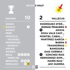 BENZEMA GOALLLL HAT TRICK!  Wow. What a game  #real #Madrid #benzema #Rayo #Vallecano