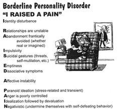 Obsessive Compulsive Personality Disorder (OCPD) traits