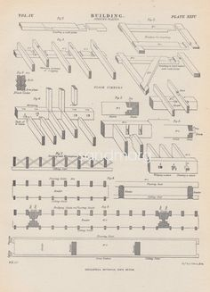 This very interesting 1897 print shows the details in ceiling joists, bridging joists, floor timbers and joining plates. From Encyclopedia Britannica