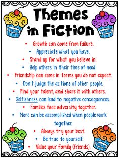FREE Theme poster for teaching about themes in reading. FREE Theme poster for teaching about themes in reading. Reading Strategies, Reading Skills, Teaching Reading, Reading Comprehension, Guided Reading, Close Reading, Teaching Ideas, Comprehension Strategies, Learning