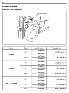 79 Best Toyota Industrial Manuals S On Pinterest. Original Illustrated Factory Workshop Service Manual For Toyota Lpg Forklift Truck Type 7fgforiginal. Toyota. Toyota Forklift 42 6fgcu25 Wiring Diagram At Scoala.co