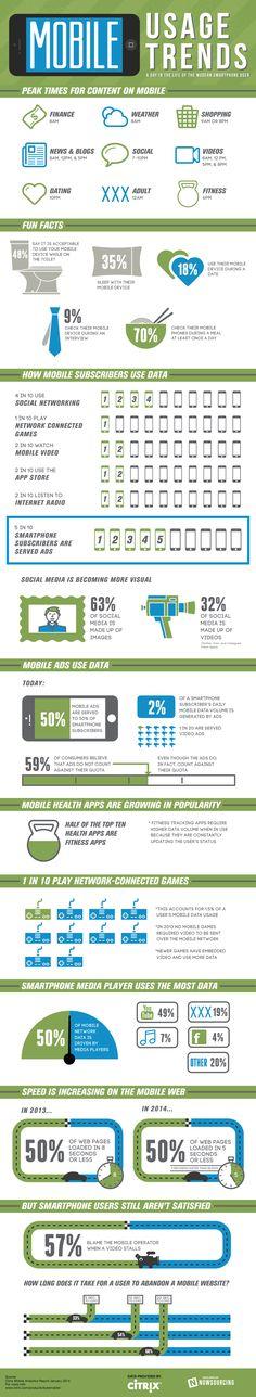 Trends in mobiel gebruik