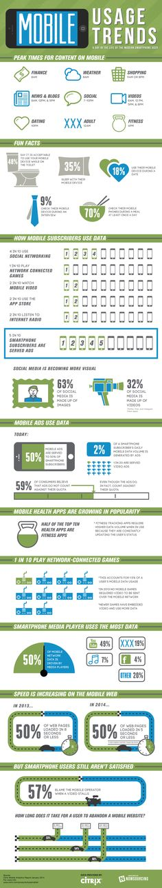 Top Mobile Usage Trends  #Mobile #Marketing #spv