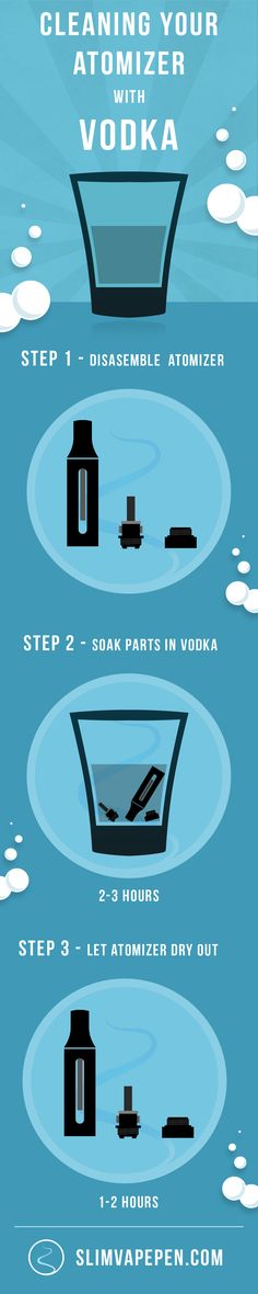 Great way to clean your vape device with vodka! #Vape #ECig