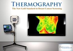 Thermography: The New Gold Standard in Breast Cancer Screening