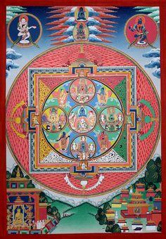 Dorje Sempa (Vajrasattva) Mandala