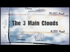 The Three Main Clouds - Cirrus, Stratus, Cumulus. short, great friendly video to show students!