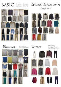 2017年安永ワードローブ・86アイテム | パリジェンヌ シンプルファッション・好きな服だけのワードローブとシンプルをおしゃれに着こなすコツ