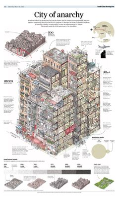 Remembering Kowloon Walled City                                                                                                                                                                                 More