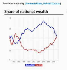 http://qz.com/305715/the-quartz-chart-of-the-year-short-list-is-here/