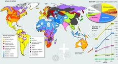 This is a religious map, of todays religions and how they inhabit the world.