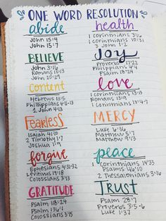 2 Words | Bible Journaling