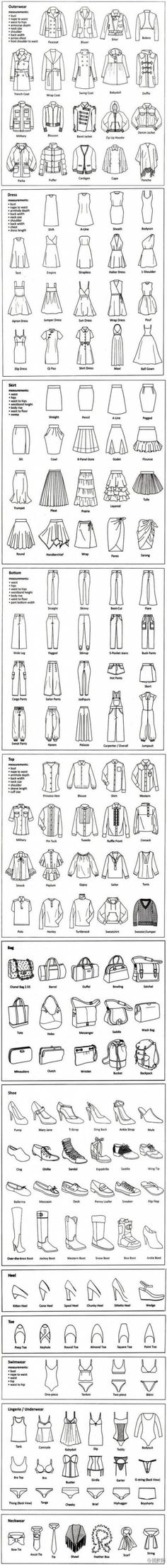 Fashion Terminology: Pin this so that you always have the correct fashion terminology when you want to do a query. Fashion Terminology: Pin this so that you always have the correct fashion terminology when you want to do a query. Fashion Flats, Diy Fashion, Fashion Clothes, Trendy Fashion, Fashion Women, Fashion Guide, Dress Fashion, Fashion Outfits, Fashion Ideas