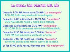 La hora: Las partes del día: madrugada, mañana, mediodía, tarde, noche, medianoche (Me encanta escribir en español)