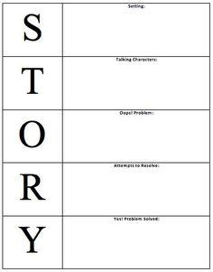 reading fiction essay