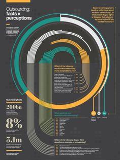 15 infografías para inspirarteCreatividad en Blanco | Creatividad en Blanco