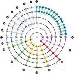 Periodic table of elements as spiral