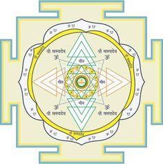 Янтра Кету - северо-восток правят Юпитер и Кету, отвечают за духовность, исцеление, обучение, проницательность. Макс открыт и чист