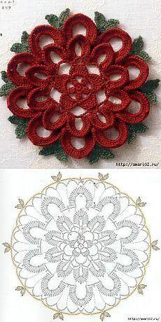 Watch The Video Splendid Crochet a Puff Flower Ideas. Phenomenal Crochet a Puff Flower Ideas. Crochet Doily Diagram, Crochet Motif Patterns, Crochet Flower Tutorial, Crochet Mandala, Crochet Art, Thread Crochet, Crochet Designs, Crochet Crafts, Crochet Doilies