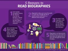 5 reasons to read biographies (complete with a list of 75 biographies you can start with - thanks @Online Education Database!)