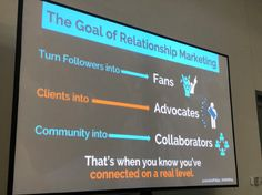 If you're a social media professional, you might have already heard of the most happening event of the year. The social media marketing conference Social Media Marketing World 2019 organized by Social Media Examiner is without any doubt the biggest & most incredible live event... The post Key Takeaways From the Experts of Social Media Marketing World 2019 appeared first on Social Champ. Content Marketing, Social Media Marketing, Relationship Marketing, Digital Marketing Plan, Professional Networking, Top Social Media, Marketing Techniques, Conference, Key