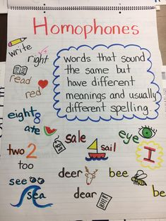 Homophones anchor chart with several common words that sound the same but have different meaning and spelling. Ela Anchor Charts, Kindergarten Anchor Charts, Reading Anchor Charts, 4th Grade Writing, First Grade Reading, Phonics Lessons, Grammar Lessons, Classroom Charts