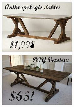 DIY Anthropologie-knockoff Farmhouse Table for only $65, using plans from Ana White!