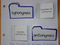 Un exemple de cahier interactif pour aborder les synonymes et les antonymes.